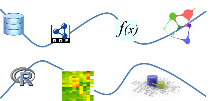 cognitive hourglass data scientific method