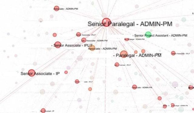 social influencer map data visualization