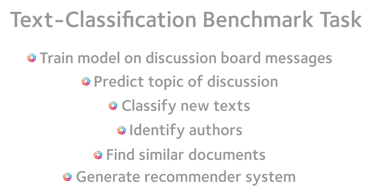 Text-Classification Benchmark Task for Machine Reading and Machine Learning