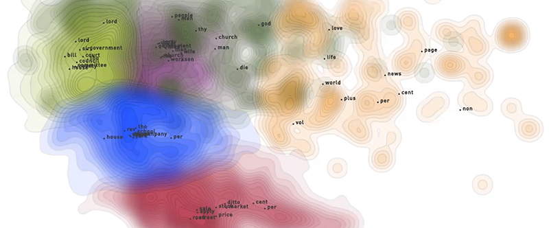 Text Data Analysis Landscape Visualization