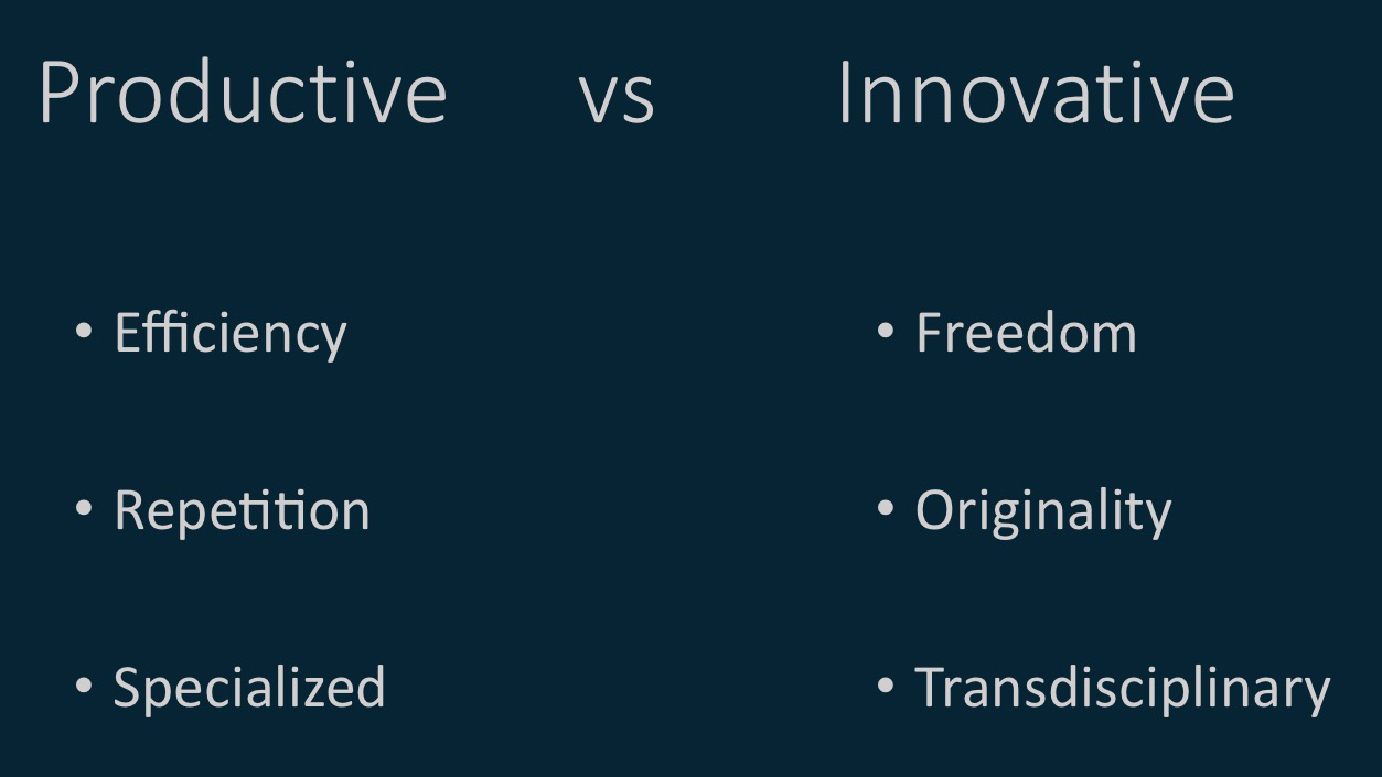 productive-vs-innovative