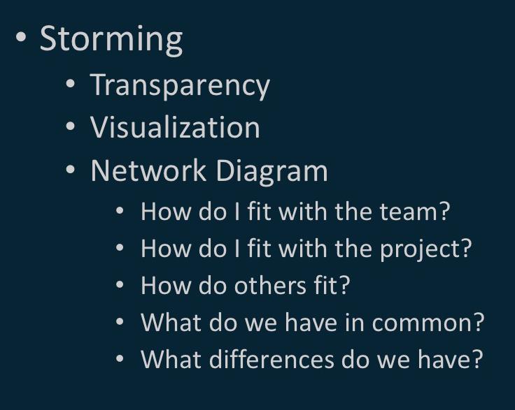 storming-data