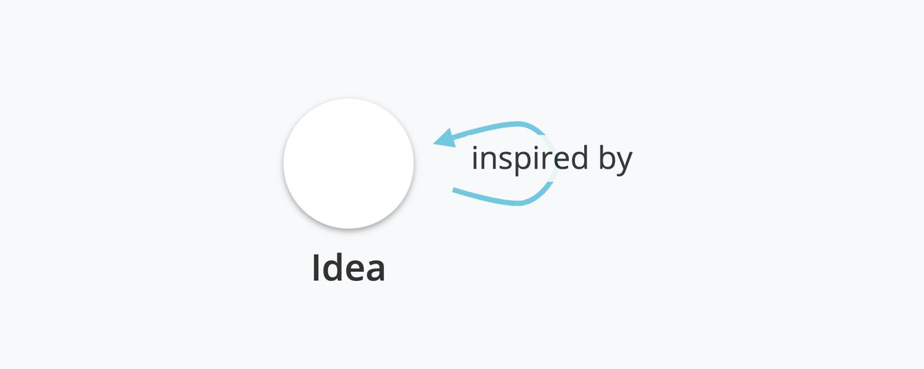 inspired idea