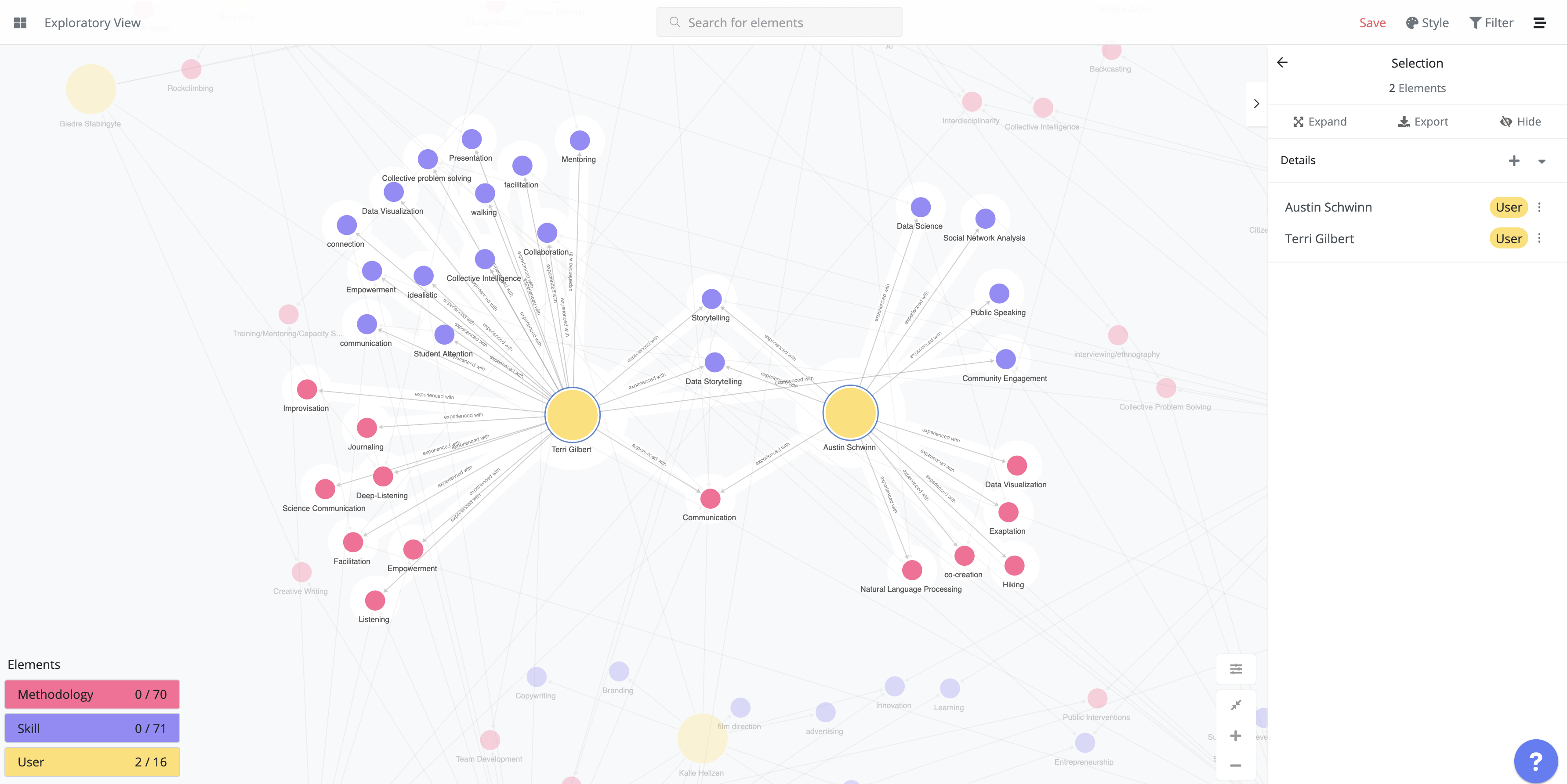 Tools to analyze portfolios